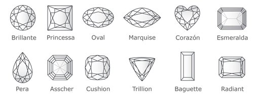 Forma y Talla de los diamantes